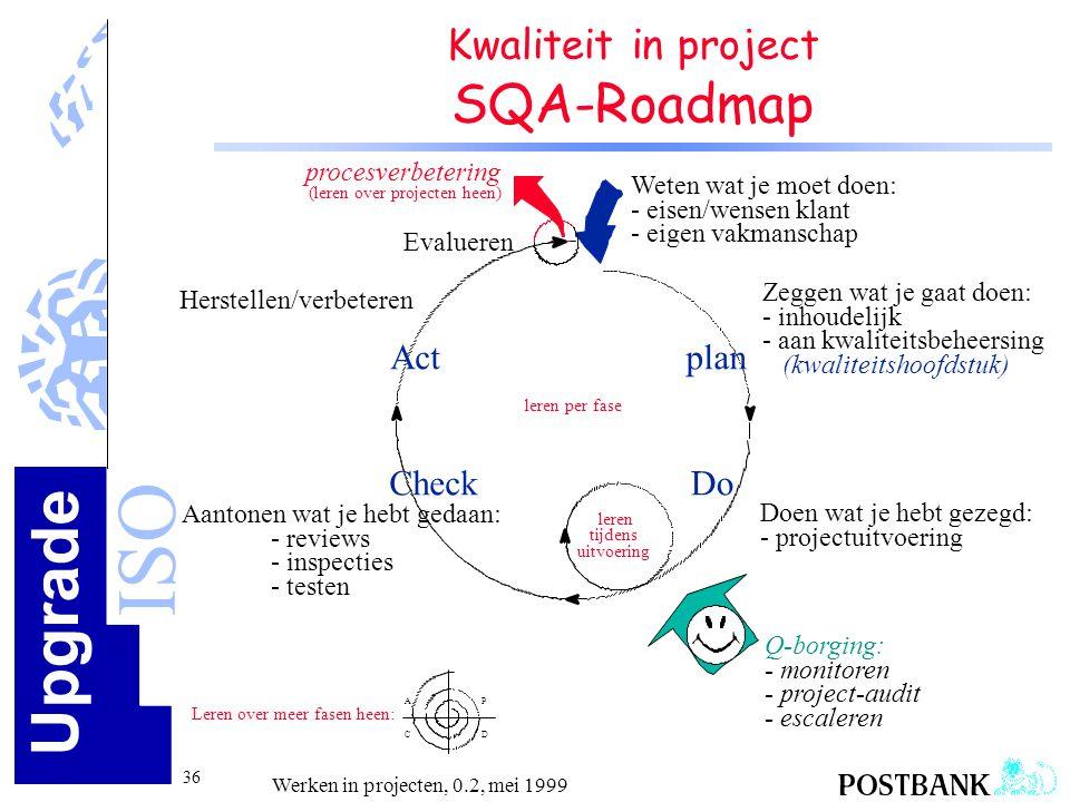 Upgrade ISO 36 Werken in projecten, 0.2, mei 1999 Kwaliteit in project SQA-Roadmap plan DoCheck Act Weten wat je moet doen: - eisen/wensen klant - eig
