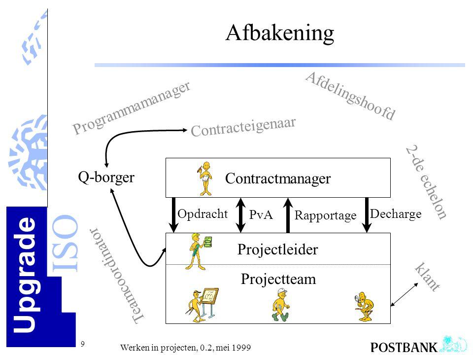Upgrade ISO 9 Werken in projecten, 0.2, mei 1999 Afbakening Projectteam Projectleider Contractmanager Programmamanager Afdelingshoofd Teamcoordinator