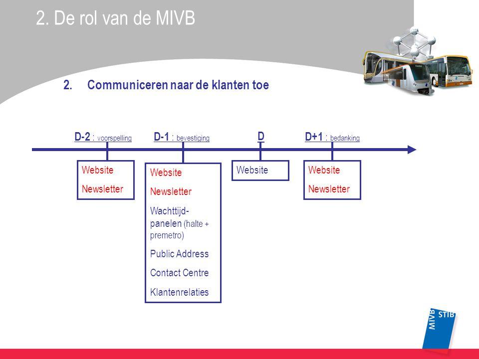 2. De rol van de MIVB 2.Communiceren naar de klanten toe Website Newsletter Website Newsletter Wachttijd- panelen (halte + premetro) Public Address Co