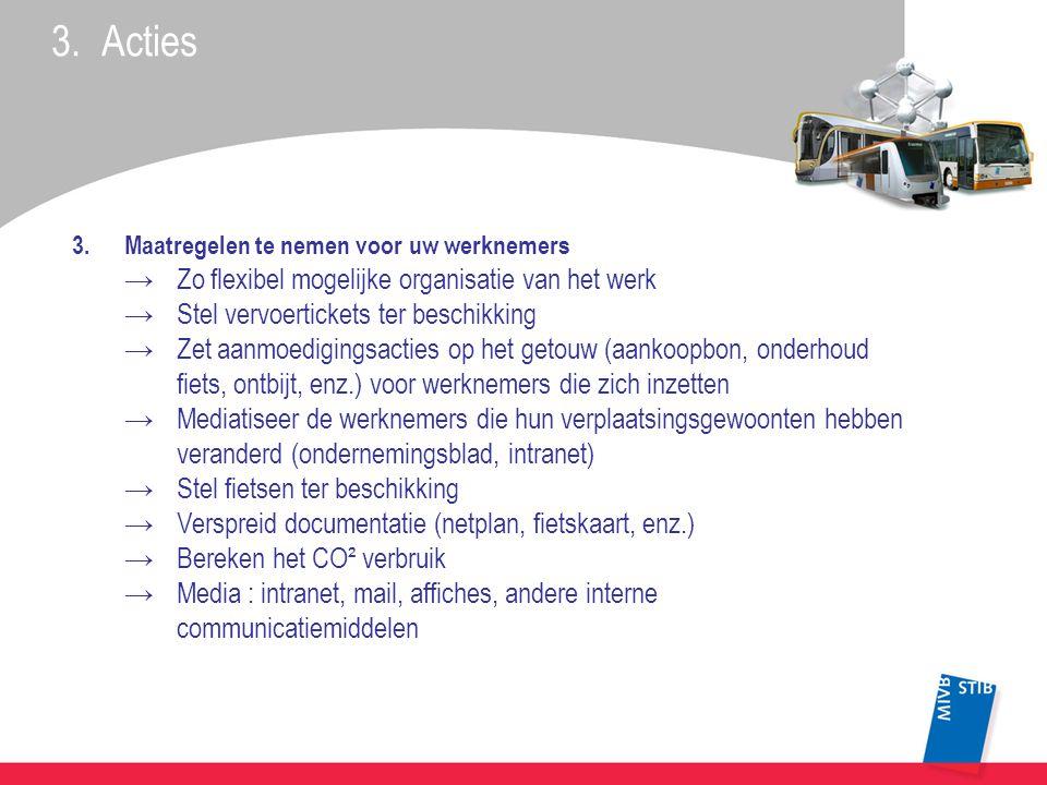 3. Acties 3.Maatregelen te nemen voor uw werknemers →Zo flexibel mogelijke organisatie van het werk →Stel vervoertickets ter beschikking →Zet aanmoedi