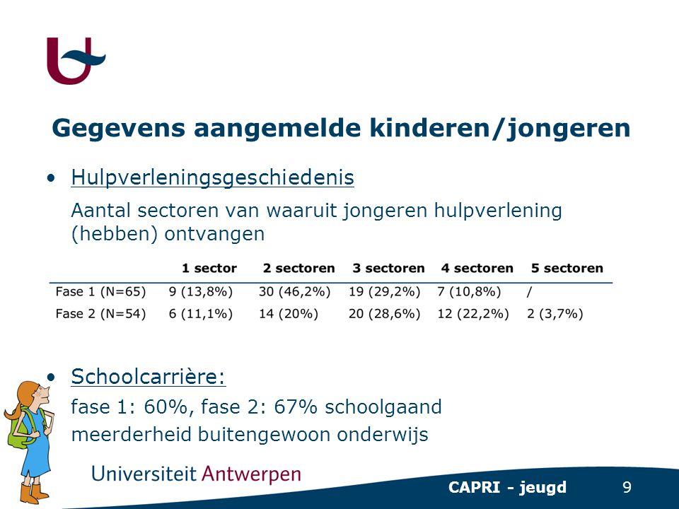 9 CAPRI - jeugd Gegevens aangemelde kinderen/jongeren •Hulpverleningsgeschiedenis Aantal sectoren van waaruit jongeren hulpverlening (hebben) ontvange