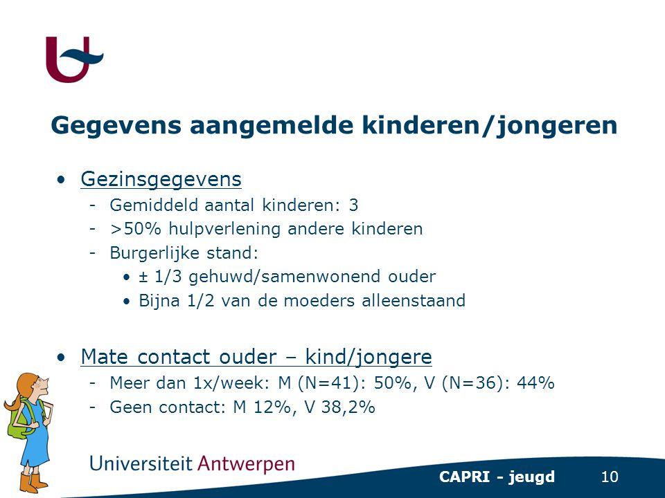 10 CAPRI - jeugd Gegevens aangemelde kinderen/jongeren •Gezinsgegevens -Gemiddeld aantal kinderen: 3 ->50% hulpverlening andere kinderen -Burgerlijke