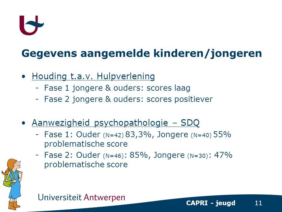 11 CAPRI - jeugd Gegevens aangemelde kinderen/jongeren •Houding t.a.v. Hulpverlening -Fase 1 jongere & ouders: scores laag -Fase 2 jongere & ouders: s