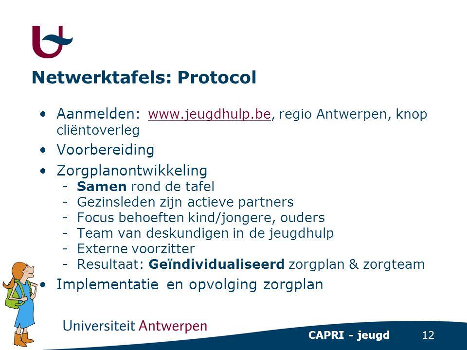 12 CAPRI - jeugd Netwerktafels: Protocol •Aanmelden: www.jeugdhulp.be, regio Antwerpen, knop cliëntoverleg www.jeugdhulp.be •Voorbereiding •Zorgplanon