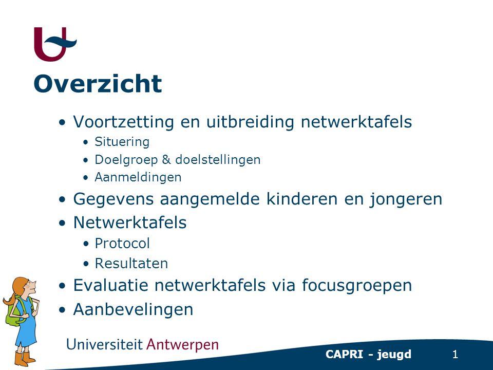 12 CAPRI - jeugd Netwerktafels: Protocol •Aanmelden: www.jeugdhulp.be, regio Antwerpen, knop cliëntoverleg www.jeugdhulp.be •Voorbereiding •Zorgplanontwikkeling -Samen rond de tafel -Gezinsleden zijn actieve partners -Focus behoeften kind/jongere, ouders -Team van deskundigen in de jeugdhulp -Externe voorzitter -Resultaat: Geïndividualiseerd zorgplan & zorgteam •Implementatie en opvolging zorgplan