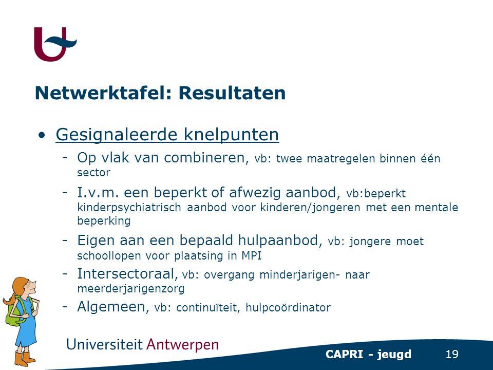 19 CAPRI - jeugd Netwerktafel: Resultaten •Gesignaleerde knelpunten -Op vlak van combineren, vb: twee maatregelen binnen één sector -I.v.m. een beperk