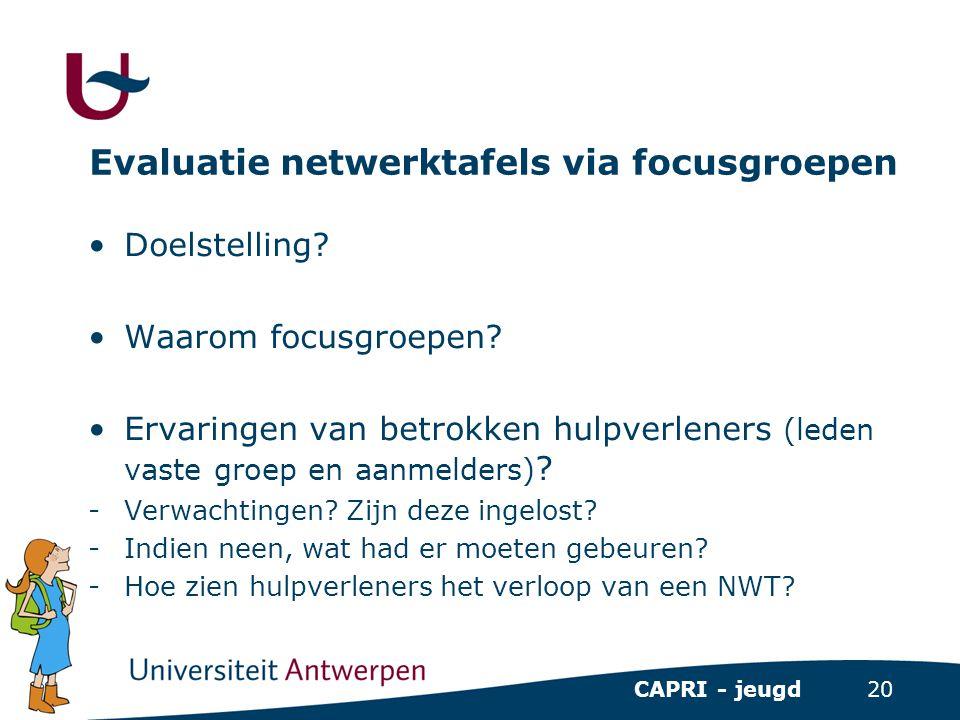 20 CAPRI - jeugd Evaluatie netwerktafels via focusgroepen •Doelstelling? •Waarom focusgroepen? •Ervaringen van betrokken hulpverleners (leden vaste gr