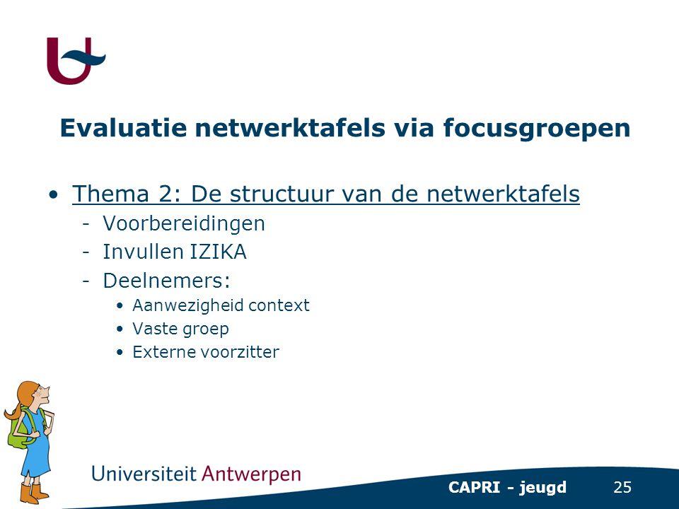 25 CAPRI - jeugd Evaluatie netwerktafels via focusgroepen •Thema 2: De structuur van de netwerktafels -Voorbereidingen -Invullen IZIKA -Deelnemers: •A