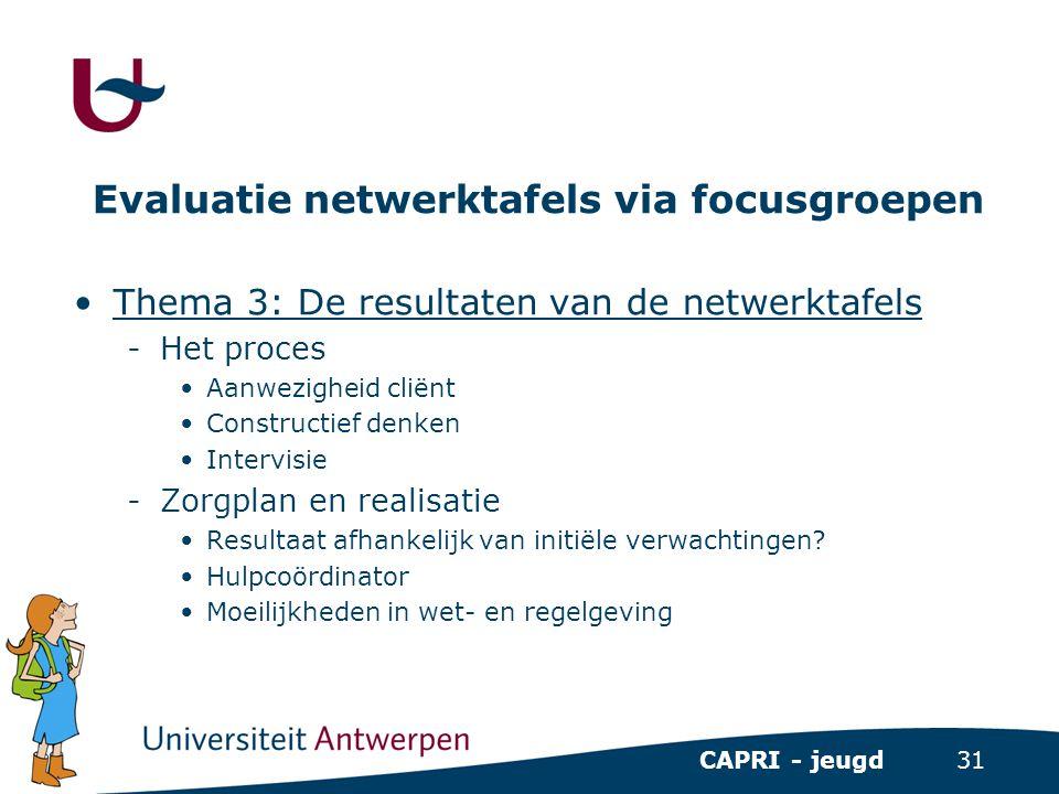 31 CAPRI - jeugd Evaluatie netwerktafels via focusgroepen •Thema 3: De resultaten van de netwerktafels -Het proces •Aanwezigheid cliënt •Constructief