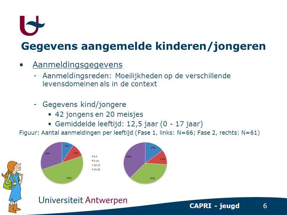 6 CAPRI - jeugd Gegevens aangemelde kinderen/jongeren • Aanmeldingsgegevens -Aanmeldingsreden: Moeilijkheden op de verschillende levensdomeinen als in