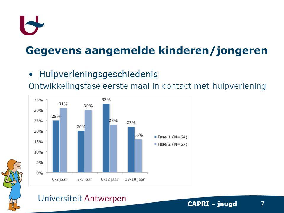 18 CAPRI - jeugd Netwerktafels: Resultaten •Beoordeling vaste groep (fase 1: N=16 dossiers, 37 beoordelingen; fase 2: N= 42 dossiers, 87 beoordelingen)