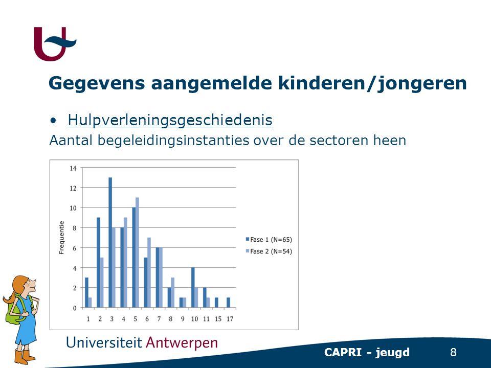 8 CAPRI - jeugd Gegevens aangemelde kinderen/jongeren •Hulpverleningsgeschiedenis Aantal begeleidingsinstanties over de sectoren heen