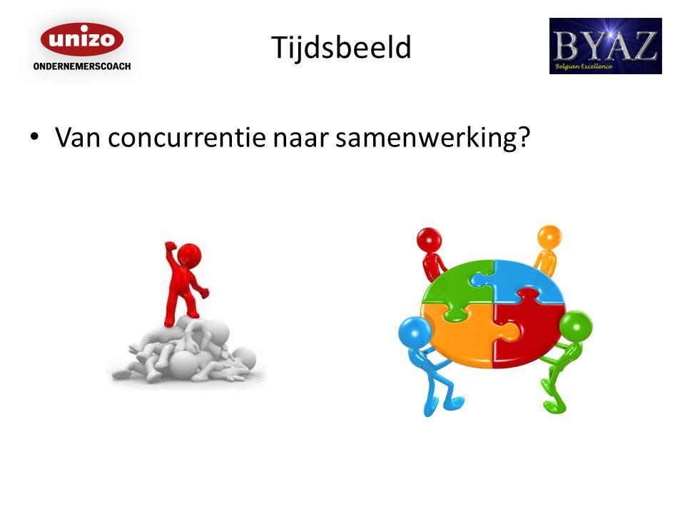 Tijdsbeeld • Van concurrentie naar samenwerking
