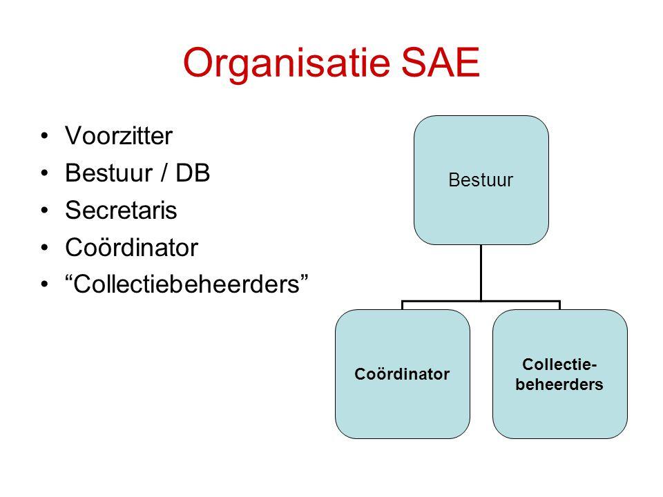 Organisatie SAE •Voorzitter •Bestuur / DB •Secretaris •Coördinator • Collectiebeheerders Bestuur Coördinator Collectie- beheerders