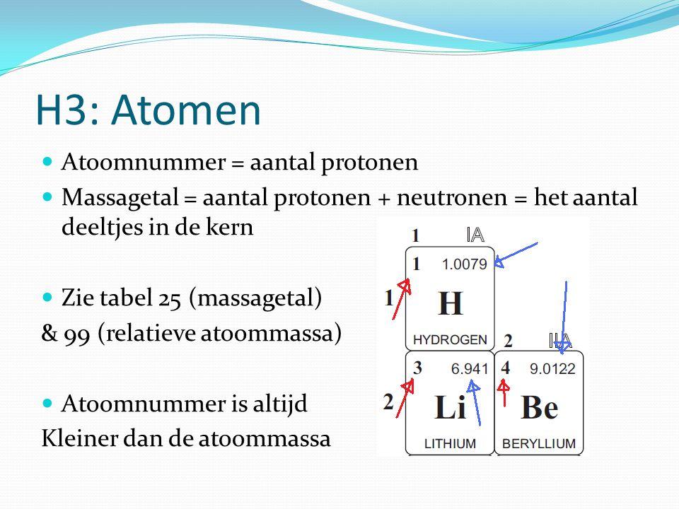 H3: Atomen  Atoomnummer = aantal protonen  Massagetal = aantal protonen + neutronen = het aantal deeltjes in de kern  Zie tabel 25 (massagetal) & 99 (relatieve atoommassa)  Atoomnummer is altijd Kleiner dan de atoommassa