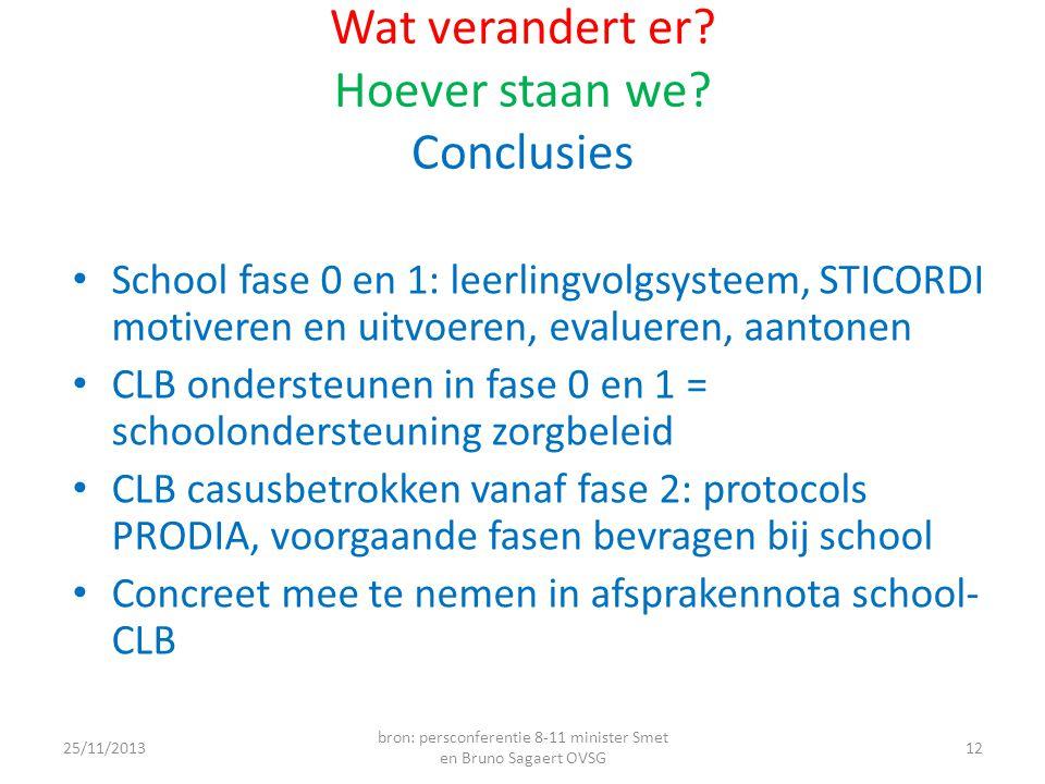 Wat verandert er? Hoever staan we? Conclusies • School fase 0 en 1: leerlingvolgsysteem, STICORDI motiveren en uitvoeren, evalueren, aantonen • CLB on