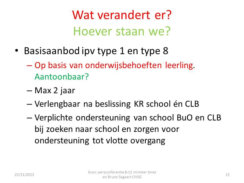 Wat verandert er? Hoever staan we? • Basisaanbod ipv type 1 en type 8 – Op basis van onderwijsbehoeften leerling. Aantoonbaar? – Max 2 jaar – Verlengb