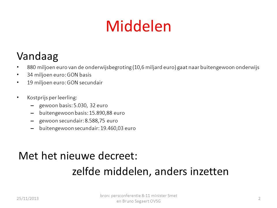 Middelen Vandaag • 880 miljoen euro van de onderwijsbegroting (10,6 miljard euro) gaat naar buitengewoon onderwijs • 34 miljoen euro: GON basis • 19 miljoen euro: GON secundair • Kostprijs per leerling: – gewoon basis: 5.030, 32 euro – buitengewoon basis: 15.890,88 euro – gewoon secundair: 8.588,75 euro – buitengewoon secundair: 19.460,03 euro Met het nieuwe decreet: zelfde middelen, anders inzetten 25/11/2013 bron: persconferentie 8-11 minister Smet en Bruno Sagaert OVSG 2
