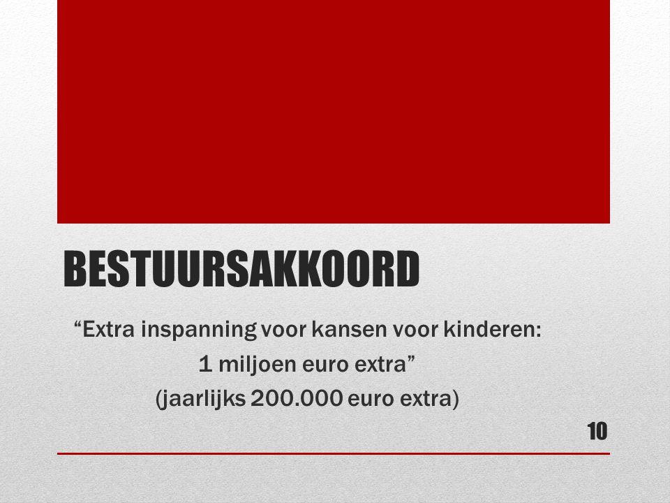 """BESTUURSAKKOORD """"Extra inspanning voor kansen voor kinderen: 1 miljoen euro extra"""" (jaarlijks 200.000 euro extra) 10"""