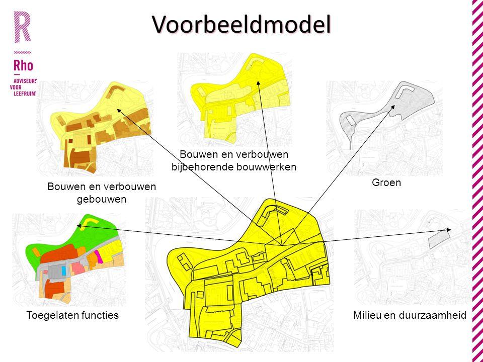 Milieu en duurzaamheid GroenBouwen en verbouwen bijbehorende bouwwerken Bouwen en verbouwen gebouwen Toegelaten functies Voorbeeldmodel