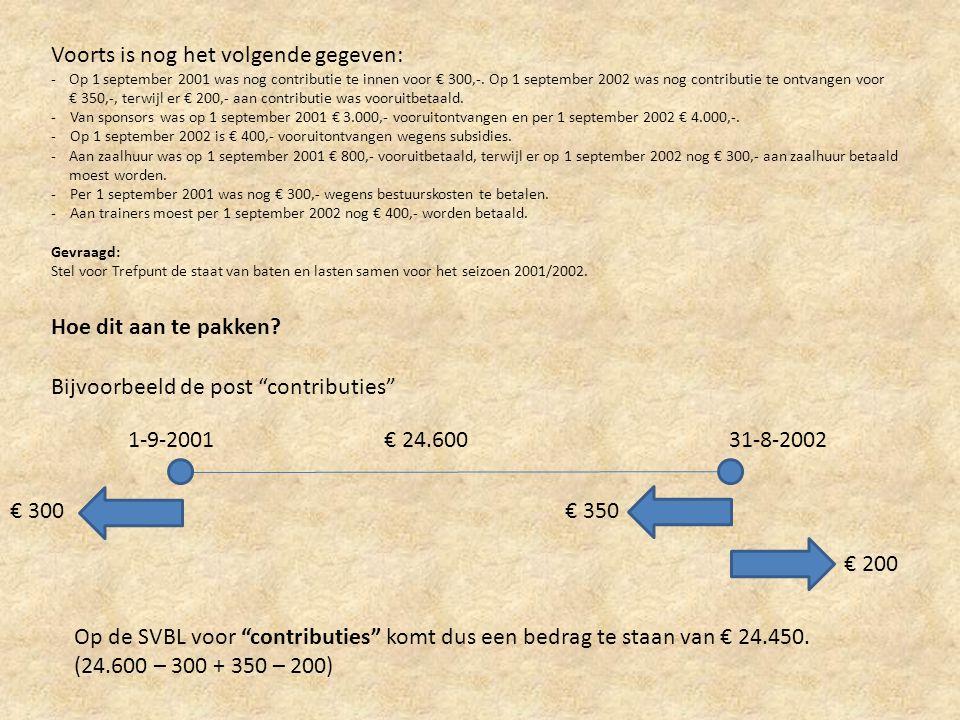 Voorts is nog het volgende gegeven: -Op 1 september 2001 was nog contributie te innen voor € 300,-. Op 1 september 2002 was nog contributie te ontvang