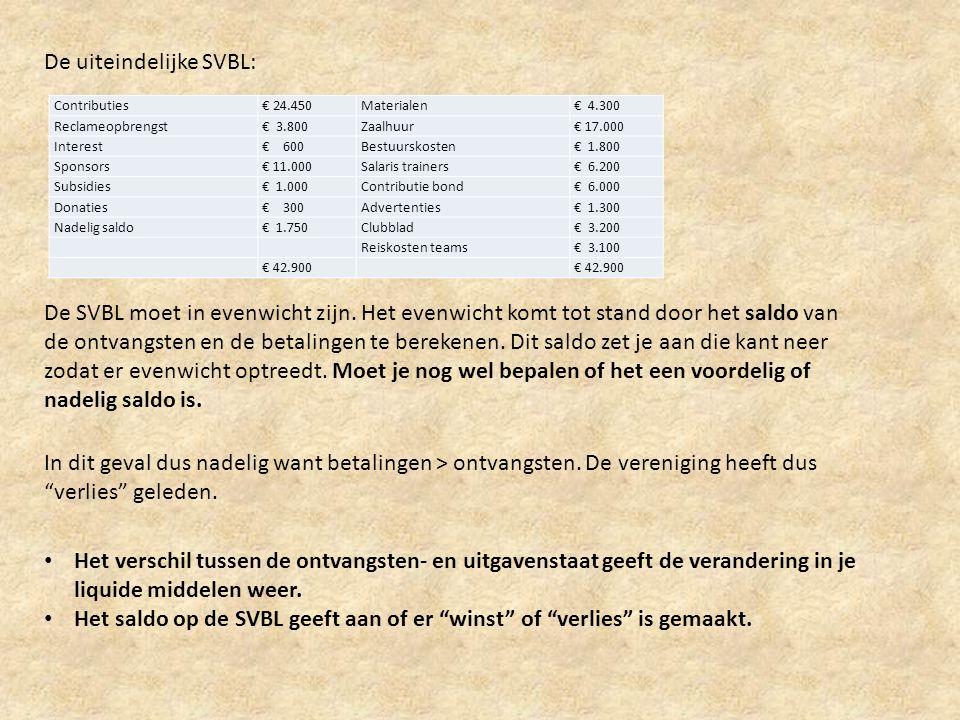 De uiteindelijke SVBL: Contributies€ 24.450Materialen€ 4.300 Reclameopbrengst€ 3.800Zaalhuur€ 17.000 Interest€ 600Bestuurskosten€ 1.800 Sponsors€ 11.0