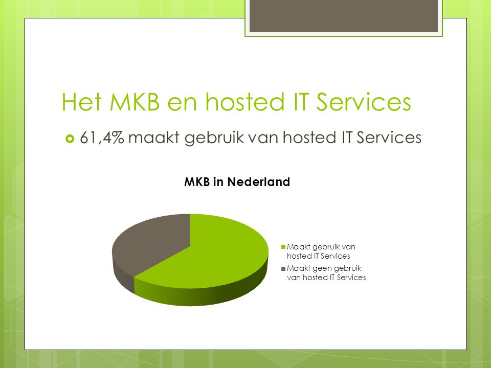 Het MKB en hosted IT Services  61,4% maakt gebruik van hosted IT Services