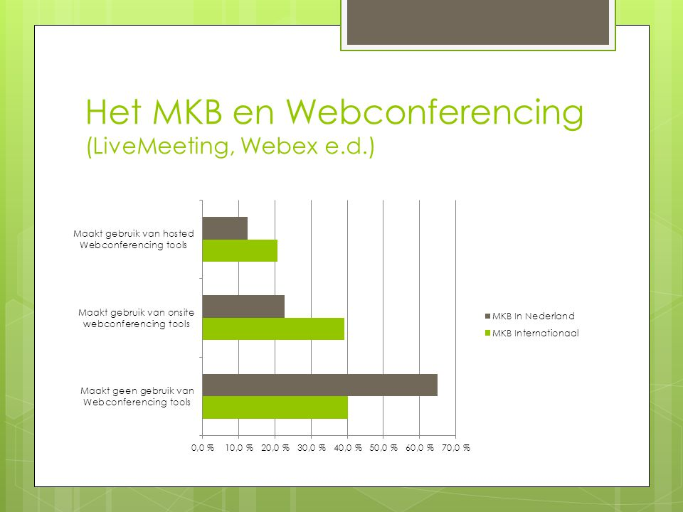 Het MKB en Webconferencing (LiveMeeting, Webex e.d.)