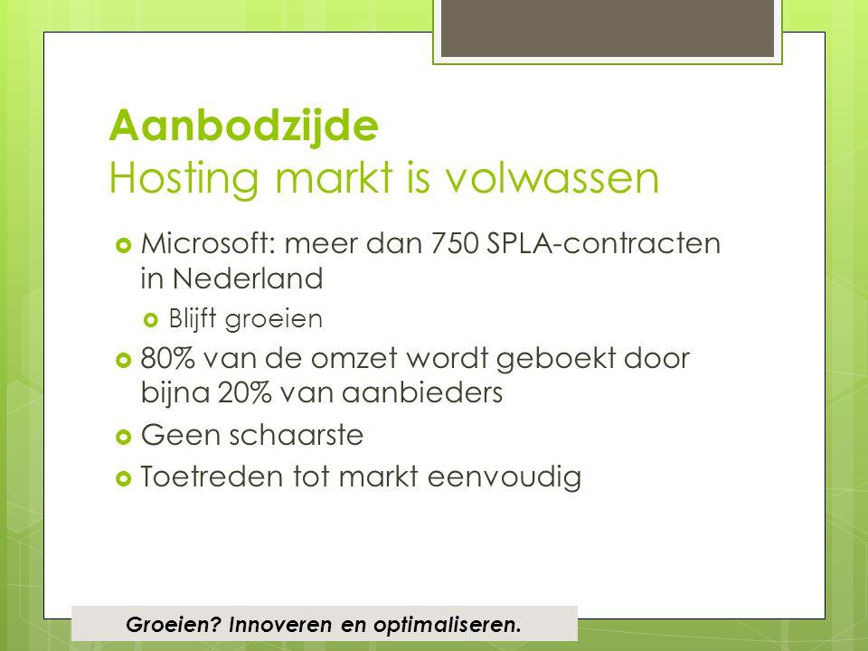 Aanbodzijde Hosting markt is volwassen  Microsoft: meer dan 750 SPLA-contracten in Nederland  Blijft groeien  80% van de omzet wordt geboekt door bijna 20% van aanbieders  Geen schaarste  Toetreden tot markt eenvoudig Groeien.