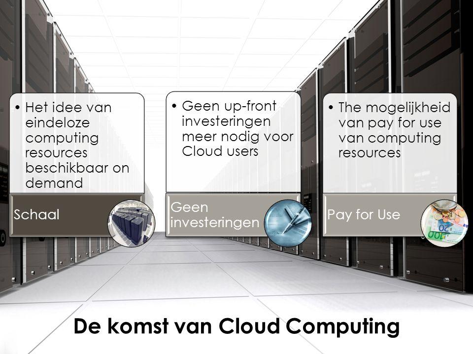 So what? Het MKB en Cloud Computing  49% weet niet wat Cloud Computing is
