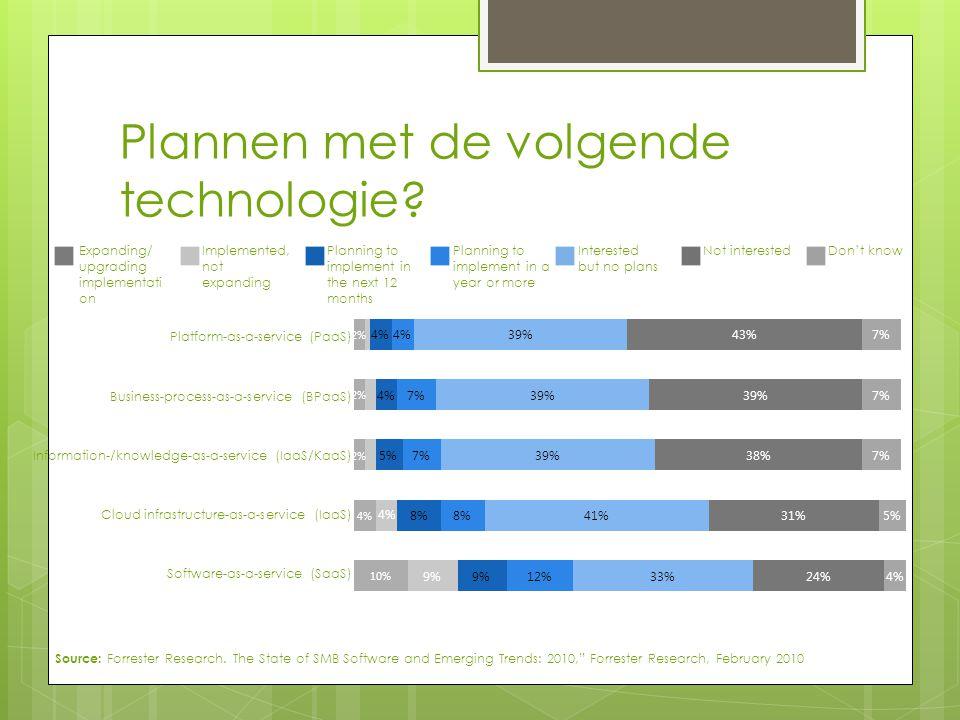 Lering uit onderzoek  Verkoop geen Cloud Computing aan het MKB, maar toegevoegde waarde  Ontzorging en flexibilisering zijn belangrijke argumenten voor hosted diensten  Nederlands MKB loopt niet voorop in gebruik software voor Het Nieuwe Werken  Ruimte voor groei