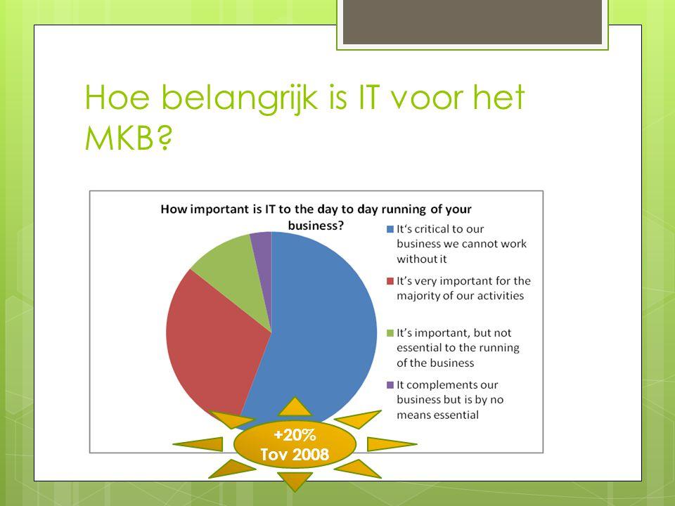 Hoe belangrijk is IT voor het MKB +20% Tov 2008