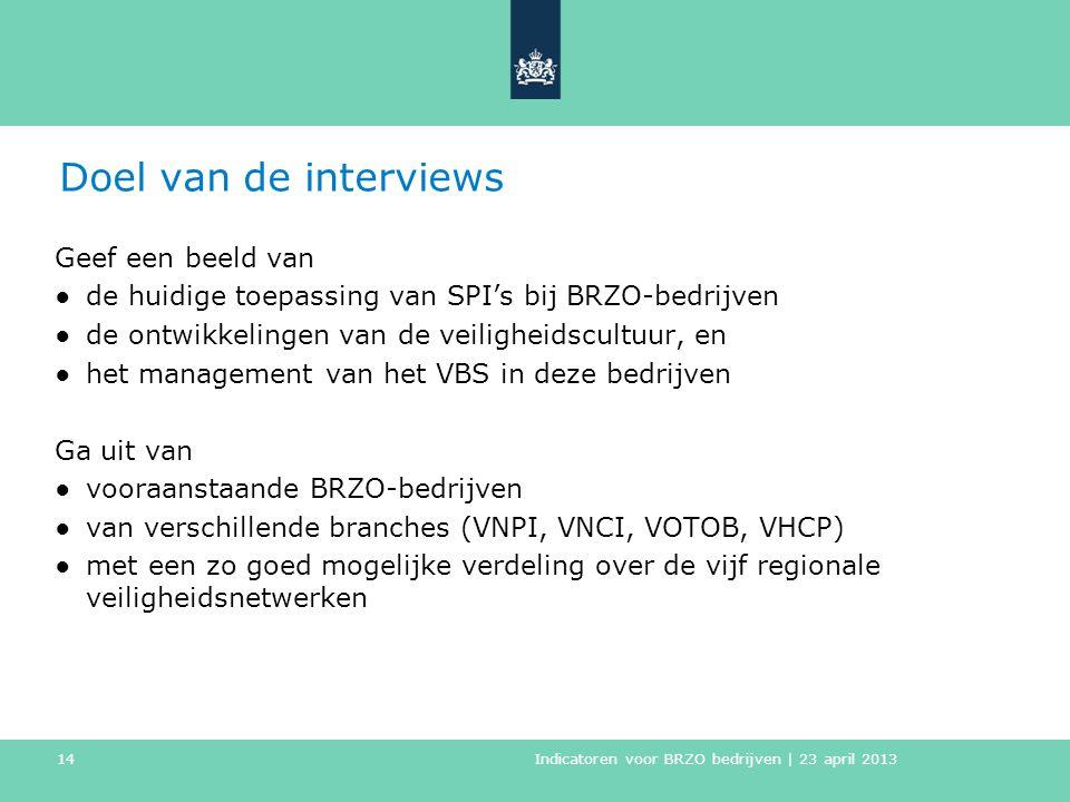 Doel van de interviews Geef een beeld van ●de huidige toepassing van SPI's bij BRZO-bedrijven ●de ontwikkelingen van de veiligheidscultuur, en ●het ma