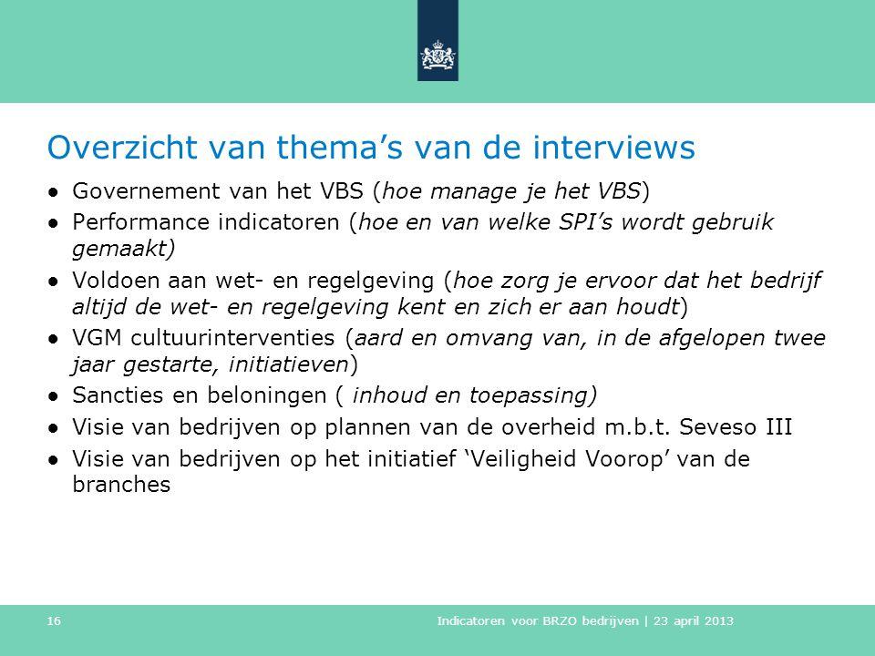 Overzicht van thema's van de interviews ●Governement van het VBS (hoe manage je het VBS) ●Performance indicatoren (hoe en van welke SPI's wordt gebrui