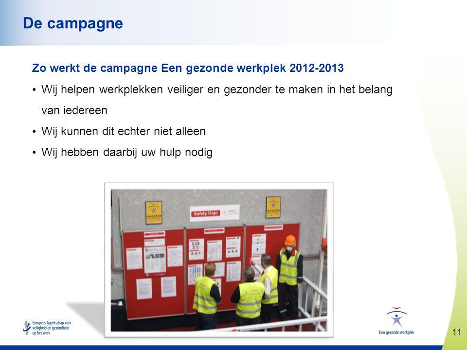 11 www.healthy-workplaces.eu De campagne Zo werkt de campagne Een gezonde werkplek 2012-2013 •Wij helpen werkplekken veiliger en gezonder te maken in