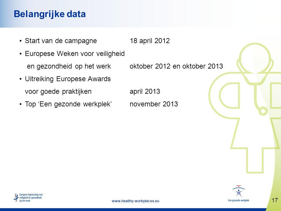 17 www.healthy-workplaces.eu Belangrijke data •Start van de campagne18 april 2012 •Europese Weken voor veiligheid en gezondheid op het werk oktober 20