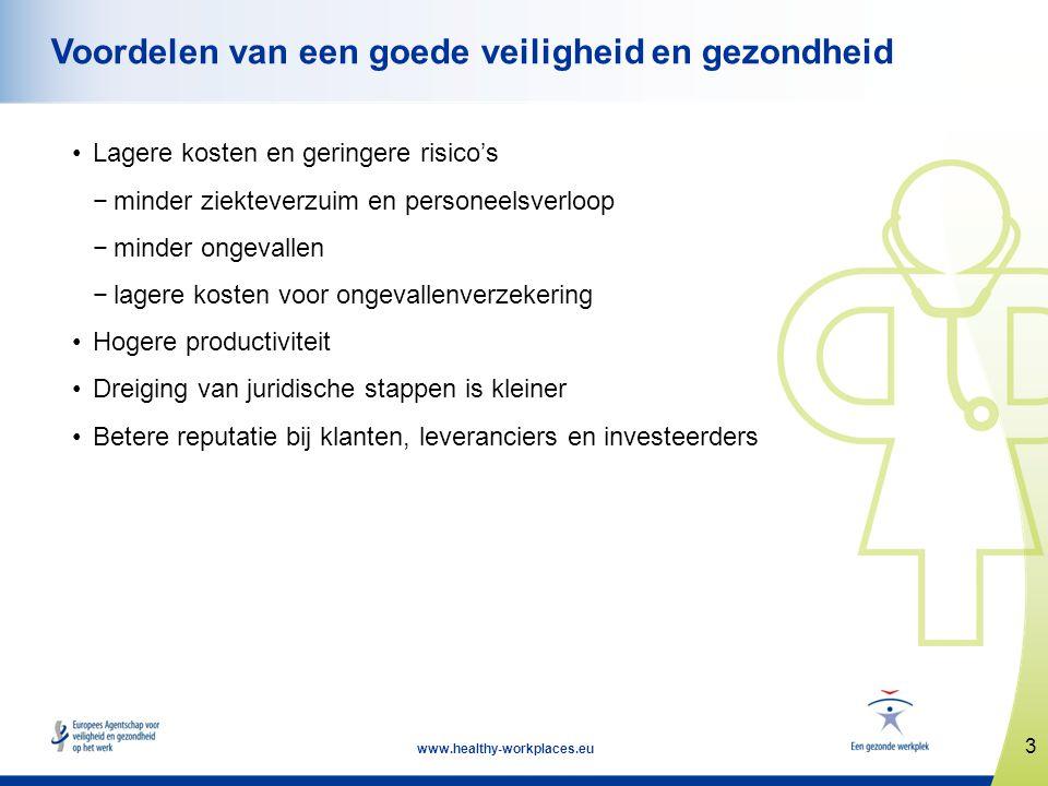 3 www.healthy-workplaces.eu Voordelen van een goede veiligheid en gezondheid •Lagere kosten en geringere risico's −minder ziekteverzuim en personeelsv