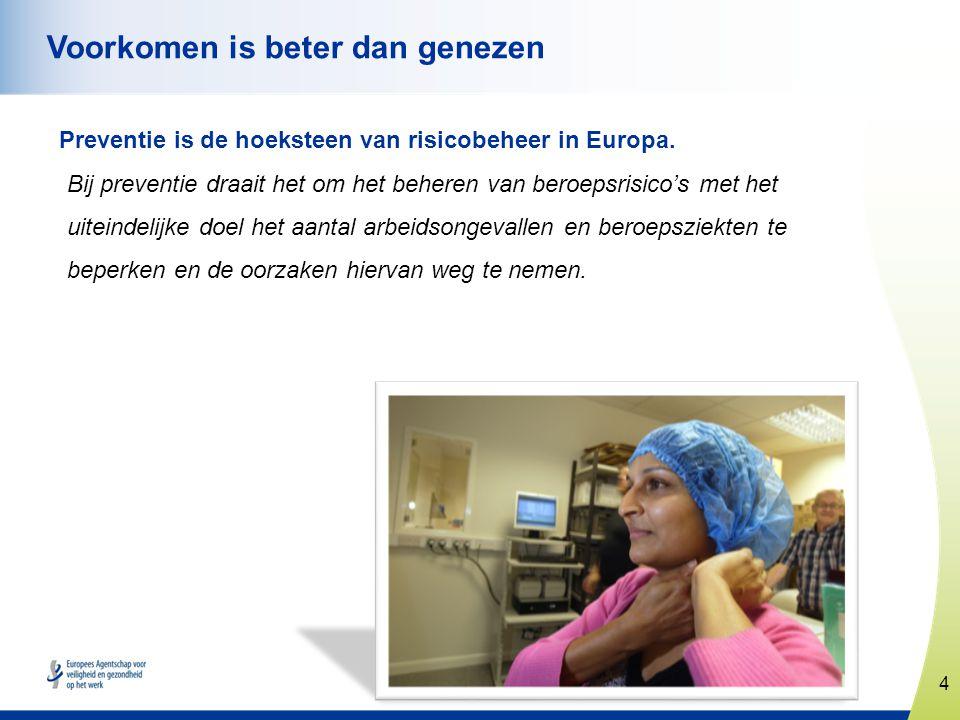 5 www.healthy-workplaces.eu Wat betekent preventie in de praktijk.