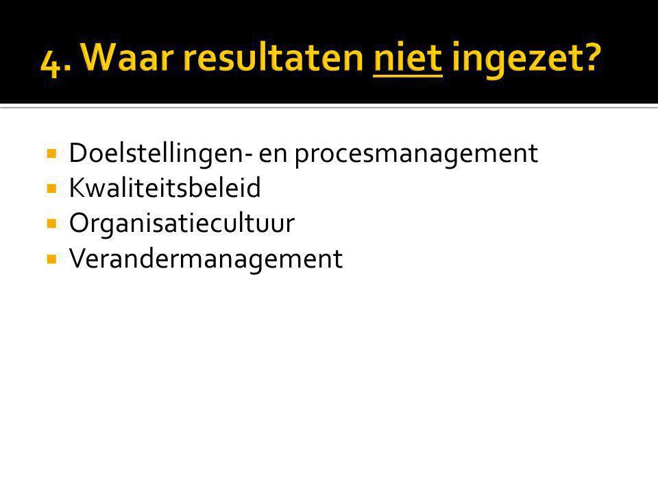  Doelstellingen- en procesmanagement  Kwaliteitsbeleid  Organisatiecultuur  Verandermanagement