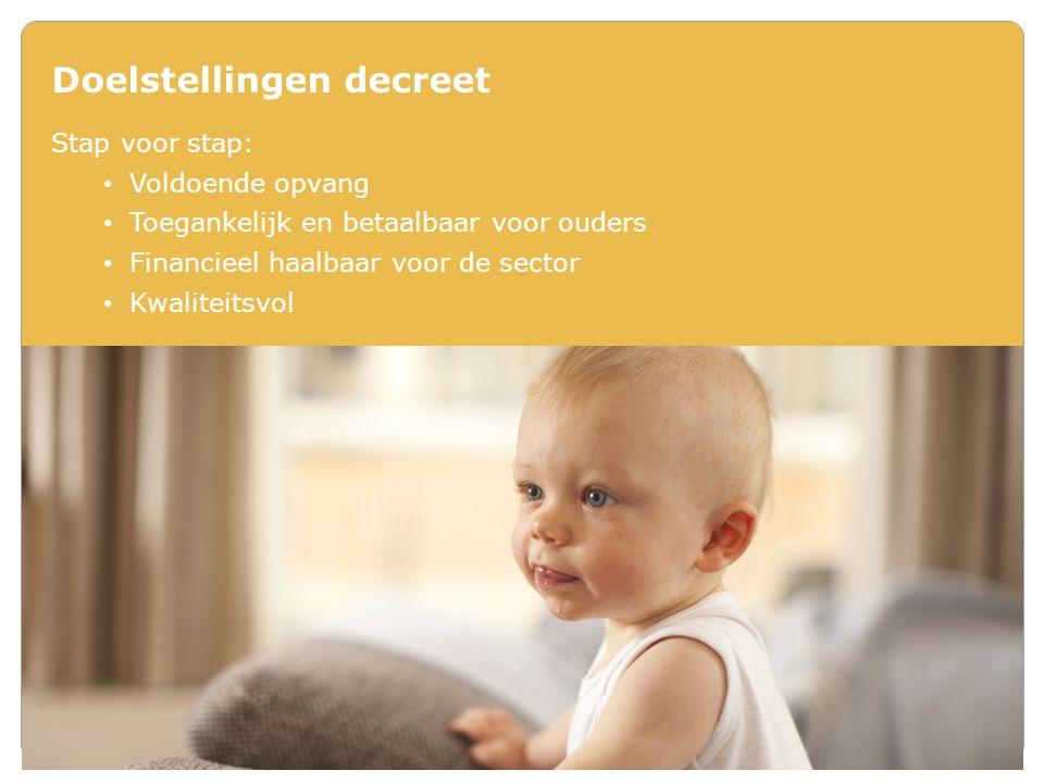 Stap voor stap: • Voldoende opvang • Toegankelijk en betaalbaar voor ouders • Financieel haalbaar voor de sector • Kwaliteitsvol Doelstellingen decree