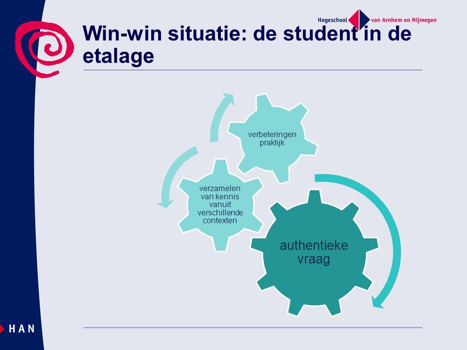 Win-win situatie: de student in de etalage authentieke vraag verzamelen van kennis vanuit verschillende contexten verbeteringen praktijk