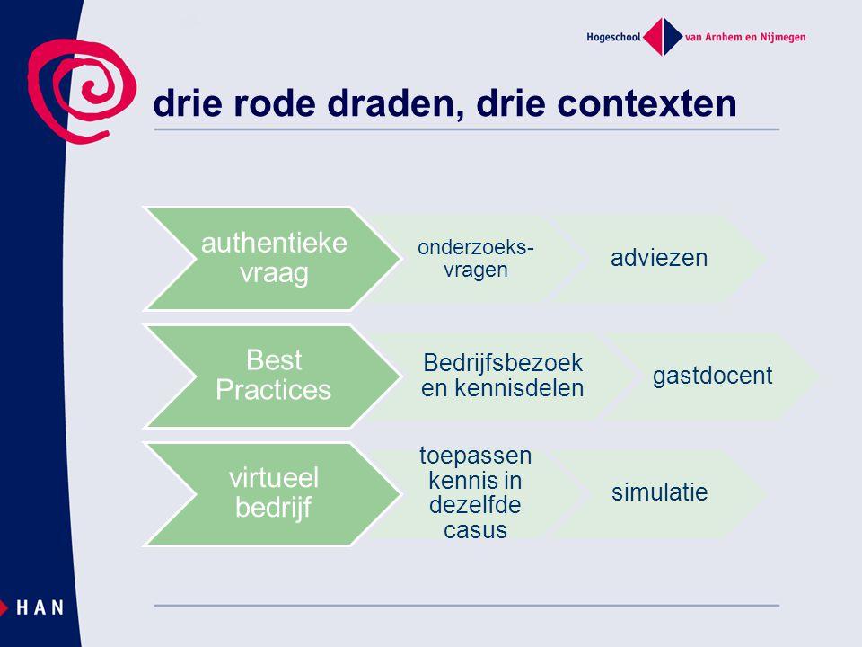 drie rode draden, drie contexten authentieke vraag onderzoeks- vragen adviezen Best Practices Bedrijfsbezoek en kennisdelen gastdocent virtueel bedrij