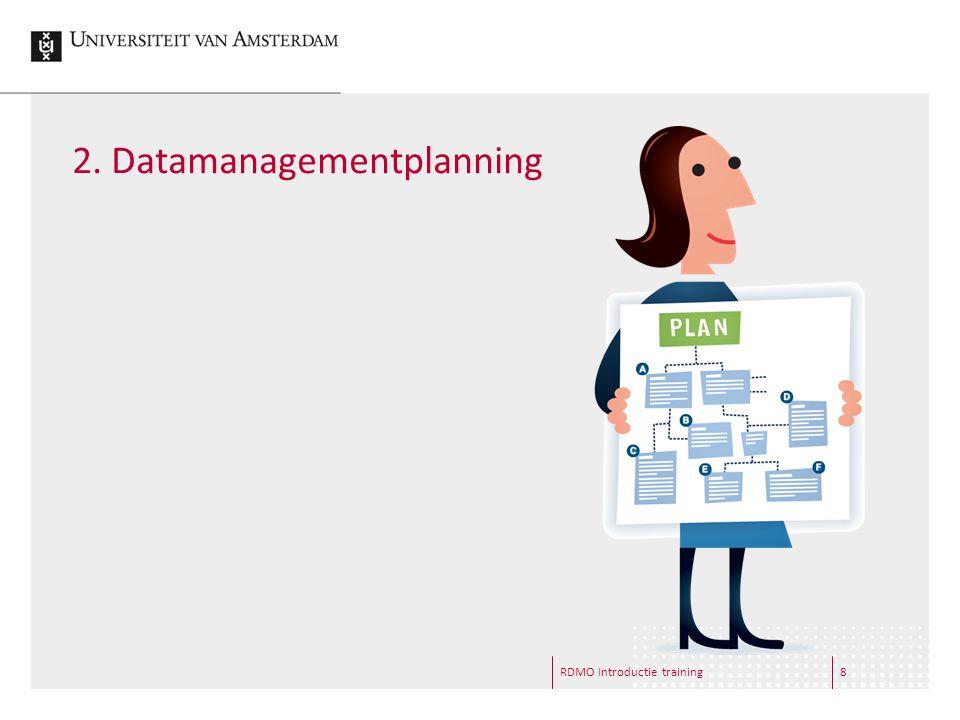 2.Datamanagementplanning  Wat is een datamanagementplan.