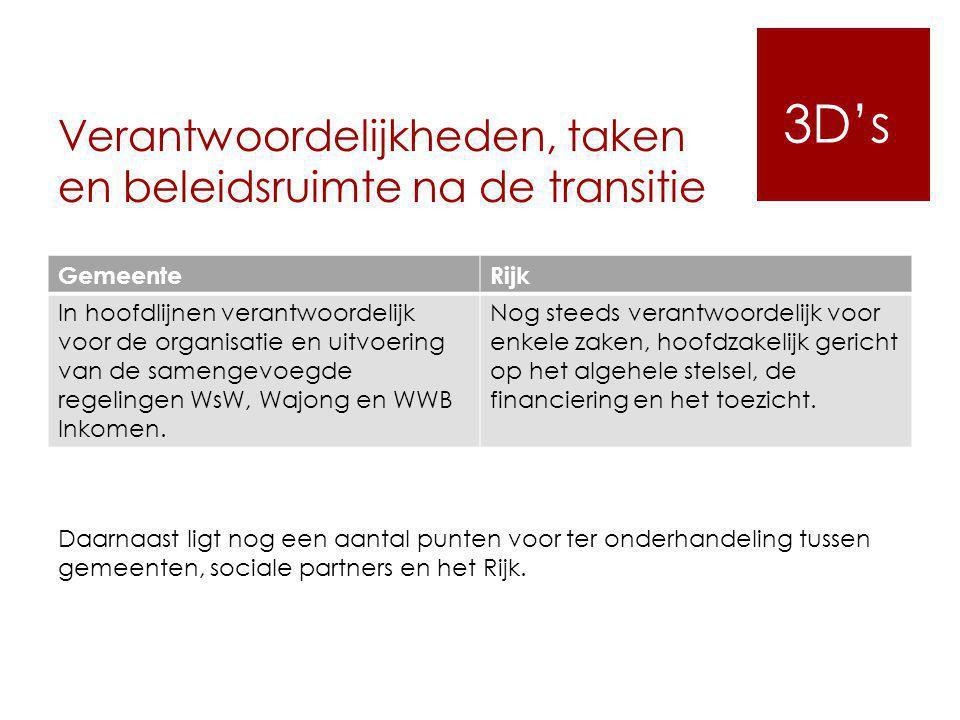 Verantwoordelijkheden, taken en beleidsruimte na de transitie GemeenteRijk In hoofdlijnen verantwoordelijk voor de organisatie en uitvoering van de sa