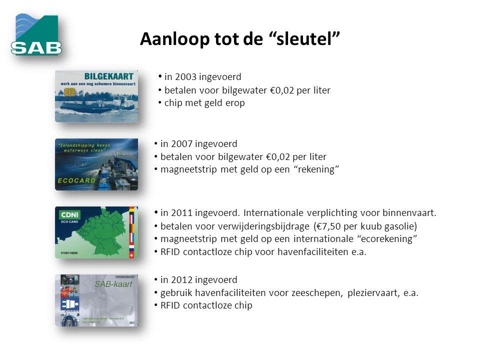 Aanloop tot de sleutel • in 2003 ingevoerd • betalen voor bilgewater €0,02 per liter • chip met geld erop • in 2007 ingevoerd • betalen voor bilgewater €0,02 per liter • magneetstrip met geld op een rekening • in 2011 ingevoerd.