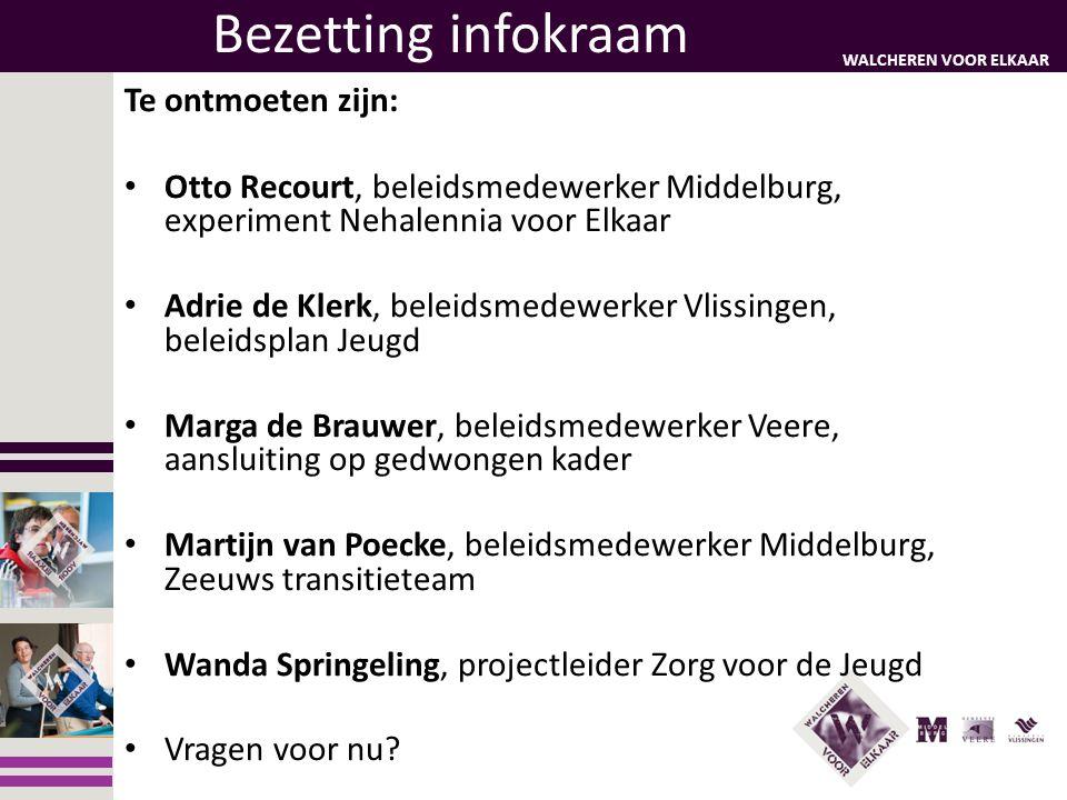 WALCHEREN VOOR ELKAAR Bezetting infokraam Te ontmoeten zijn: • Otto Recourt, beleidsmedewerker Middelburg, experiment Nehalennia voor Elkaar • Adrie d