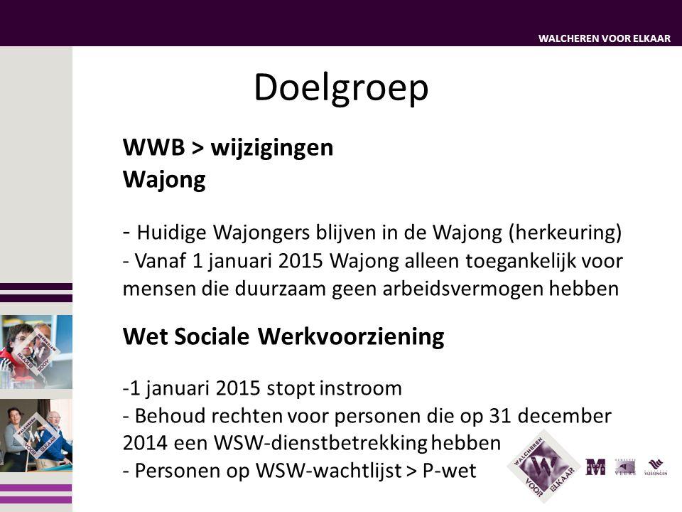WALCHEREN VOOR ELKAAR Doelgroep WWB > wijzigingen Wajong - Huidige Wajongers blijven in de Wajong (herkeuring) - Vanaf 1 januari 2015 Wajong alleen to