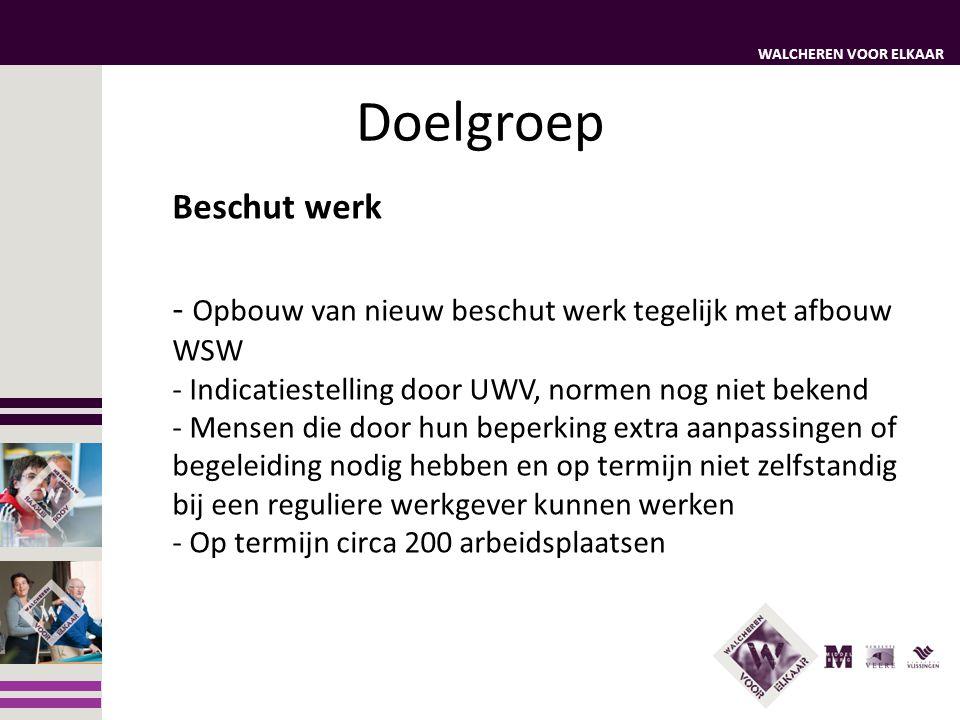 WALCHEREN VOOR ELKAAR Doelgroep Beschut werk - Opbouw van nieuw beschut werk tegelijk met afbouw WSW - Indicatiestelling door UWV, normen nog niet bek