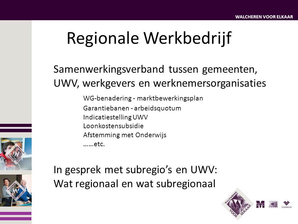 WALCHEREN VOOR ELKAAR Regionale Werkbedrijf Samenwerkingsverband tussen gemeenten, UWV, werkgevers en werknemersorganisaties WG-benadering - marktbewe