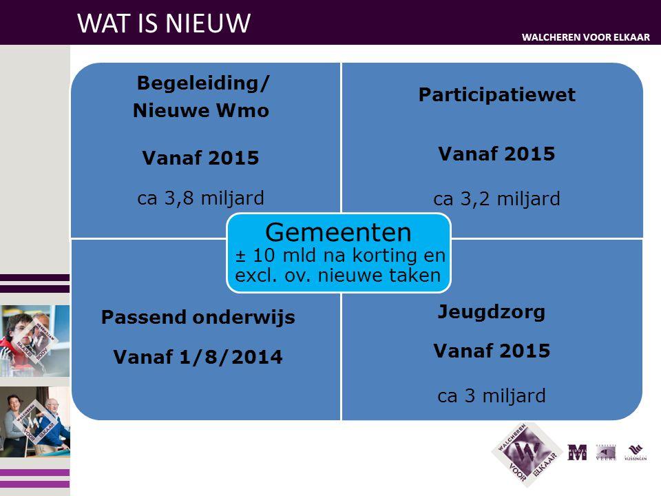 WALCHEREN VOOR ELKAAR WAT IS NIEUW Begeleiding/ Nieuwe Wmo Vanaf 2015 ca 3,8 miljard Participatiewet Vanaf 2015 ca 3,2 miljard Passend onderwijs Vanaf